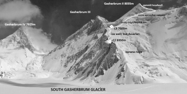 Gasherbrum II - Route